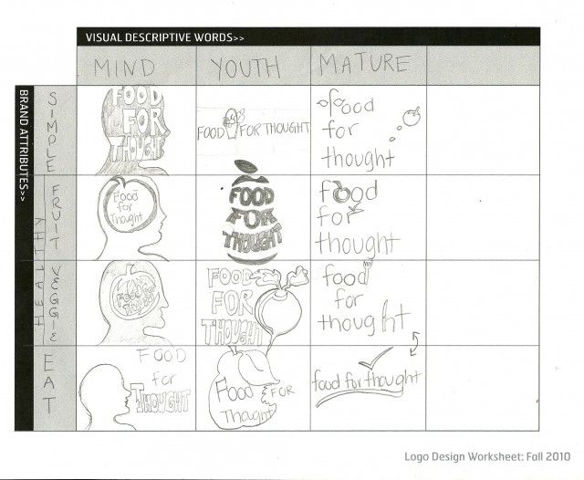 LOGO design! Design a logo for FOOD FOR THOUGHT-Assignment 4 ...